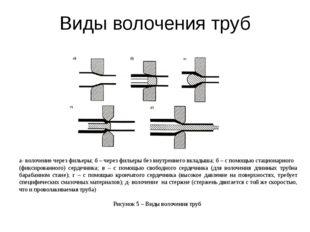 Виды волочения труб а- волочение через фильеры; б – через фильеры без внутрен