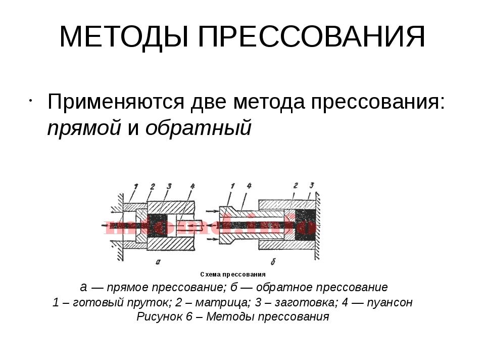 МЕТОДЫ ПРЕССОВАНИЯ Применяются две метода прессования: прямой и обратный Схем...