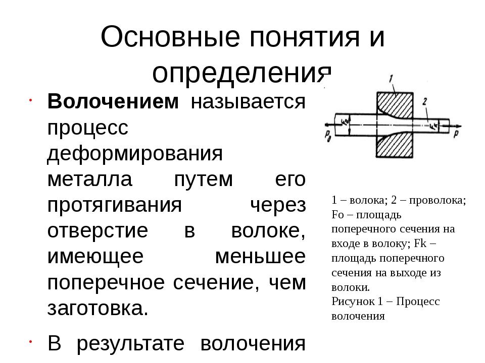 Основные понятия и определения Волочением называется процесс деформирования м...