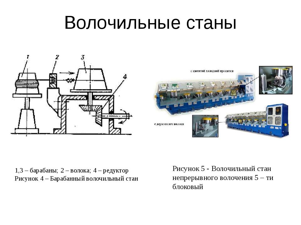 Волочильные станы 1,3 – барабаны; 2 – волока; 4 – редуктор Рисунок 4 – Бараба...