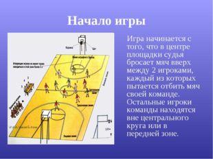 Начало игры Игра начинается с того, что в центре площадки судья бросает мяч в
