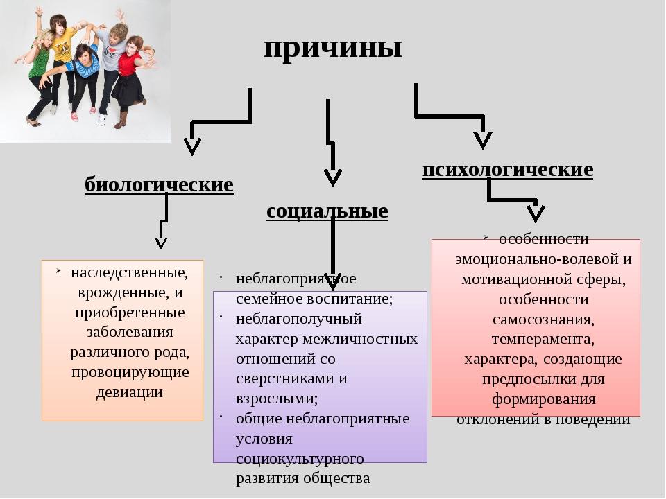 причины биологические социальные психологические наследственные, врожденные,...
