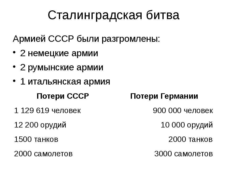 Сталинградская битва Армией СССР были разгромлены: 2 немецкие армии 2 румынск...