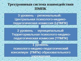 Трехуровневая система взаимодействия ПМПК 1 уровень психолого-медико-педагоги