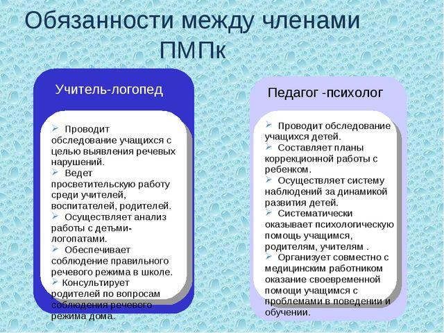 Обязанности между членами ПМПк Педагог -психолог Проводит обследование учащих...