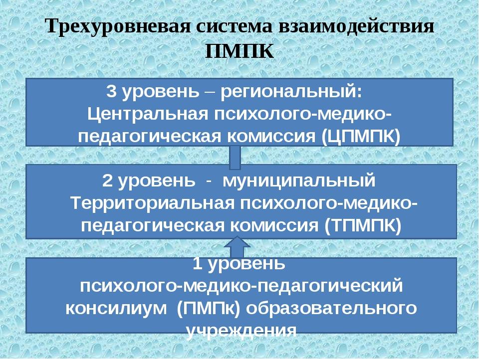 Трехуровневая система взаимодействия ПМПК 1 уровень психолого-медико-педагоги...