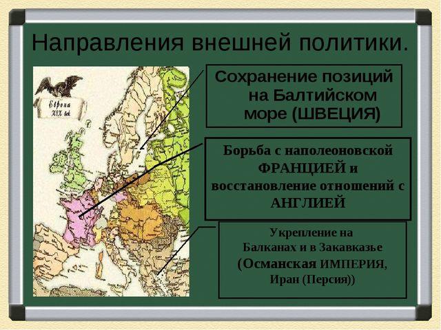 Направления внешней политики. Сохранение позиций на Балтийском море (ШВЕЦИЯ)...