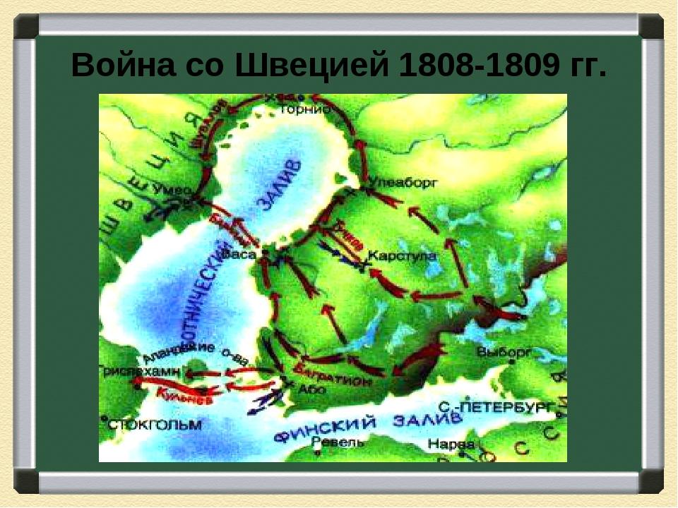 Война со Швецией 1808-1809 гг.