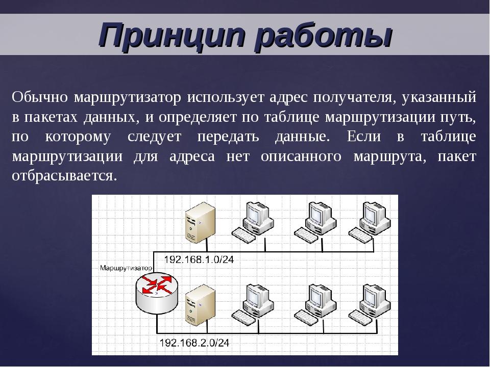 Принцип работы Обычно маршрутизатор использует адрес получателя, указанный в...