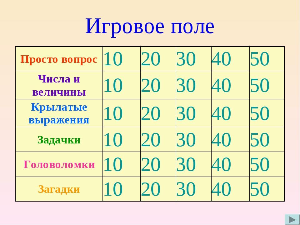 Игровое поле Просто вопрос1020304050 Числа и величины1020304050 Кры...