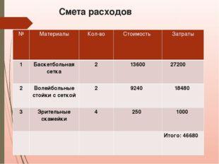 Смета расходов № Материалы Кол-во Стоимость Затраты 1 Баскетбольная сетка 2