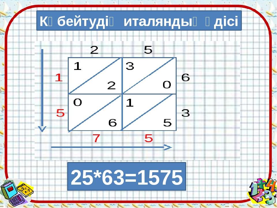 25*63=1575 Көбейтудің италяндық әдісі
