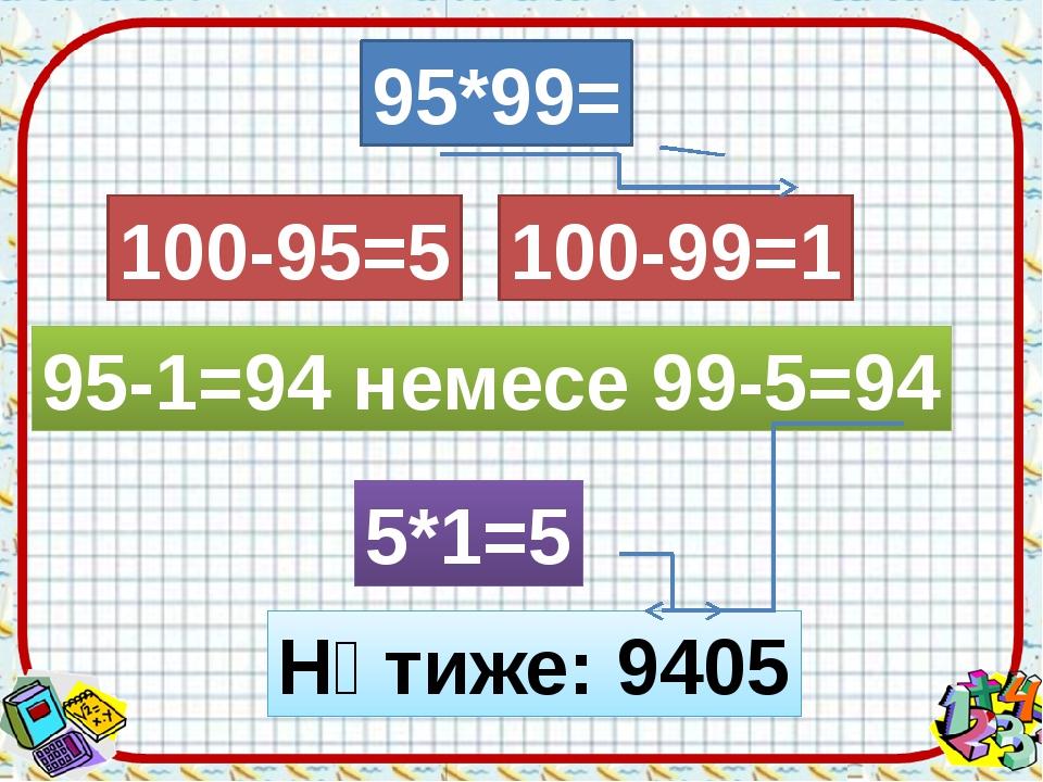 95*99= 100-95=5 100-99=1 95-1=94 немесе 99-5=94 5*1=5 Нәтиже: 9405