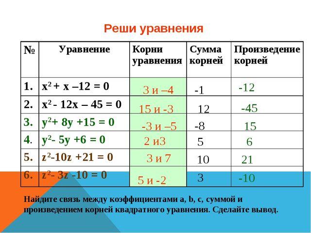 Реши уравнения 3 и –4 15 и -3 -3 и –5 3 и 7 2 и3 5 и -2 -1 12 -45 -8 15 5 6...