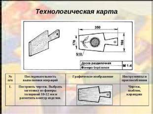 Технологическая карта № п/пПоследовательность выполнения операцийГрафическо