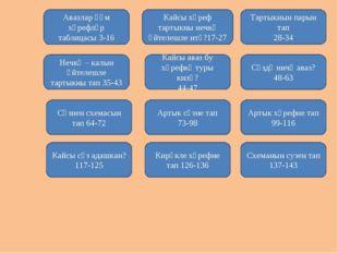 Авазлар һәм хәрефләр таблицасы 3-16 Кайсы хәреф тартыкны нечкә әйтелешле итә?