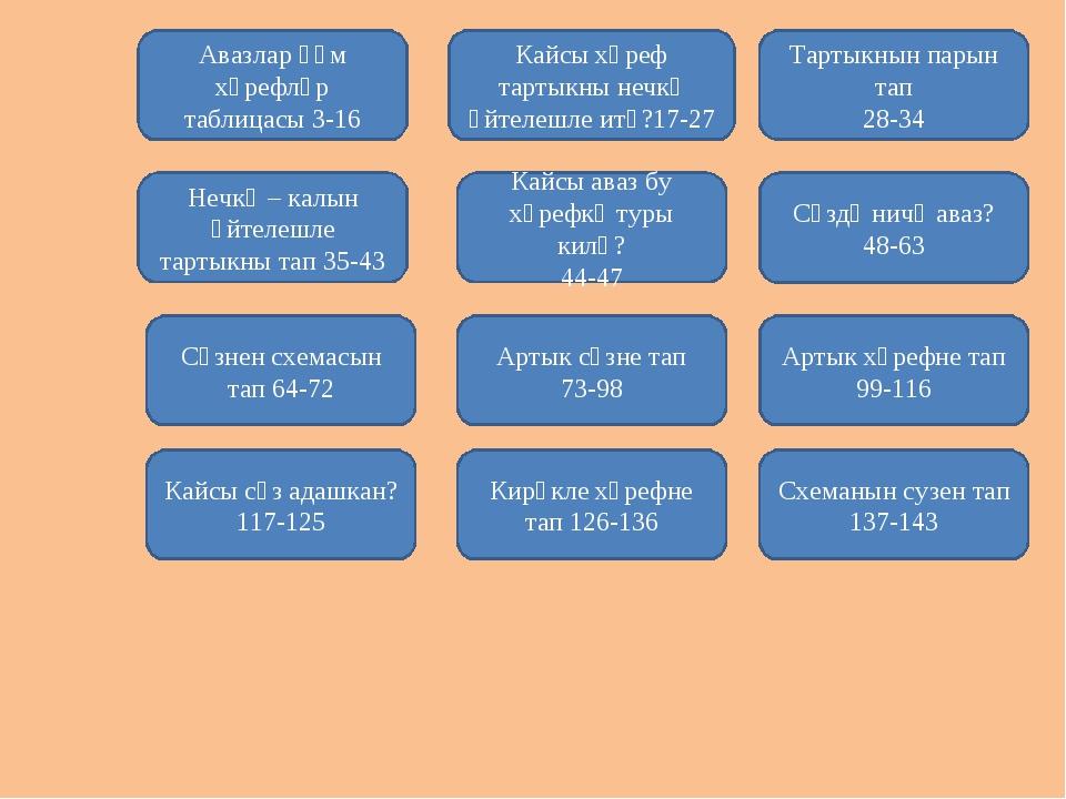 Авазлар һәм хәрефләр таблицасы 3-16 Кайсы хәреф тартыкны нечкә әйтелешле итә?...