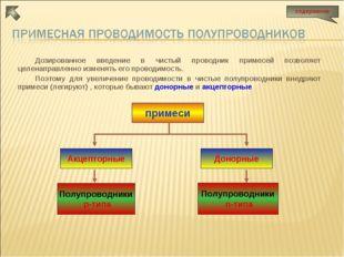 Дозированное введение в чистый проводник примесей позволяет целенаправленно и