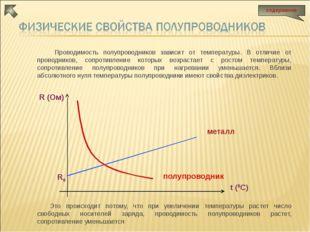 Проводимость полупроводников зависит от температуры. В отличие от проводни