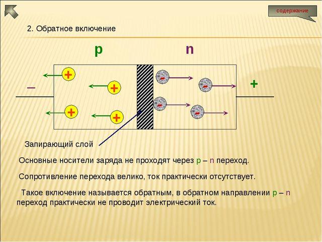 + _ 2. Обратное включение + + + + - - - - Основные носители заряда не проход...
