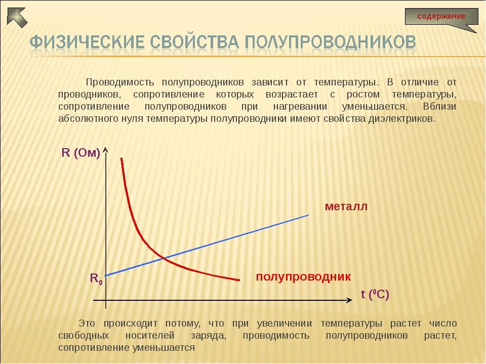 Проводимость полупроводников зависит от температуры. В отличие от проводни...