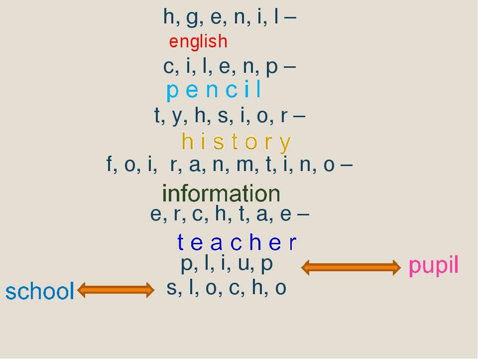 h, g, e, n, i, l – c, i, l, e, n, p – t, y, h, s, i, o, r – f, o, i, r, a, n,...