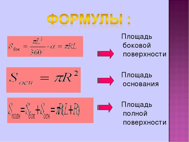 Площадь боковой поверхности Площадь основания Площадь полной поверхности