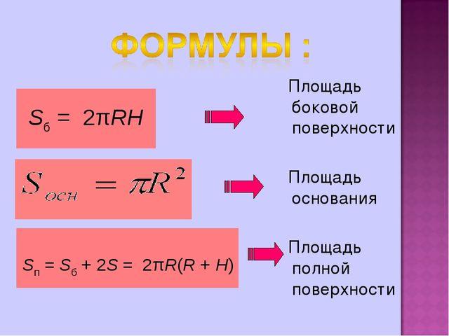 Площадь боковой поверхности Площадь основания Площадь полной поверхности Sб...