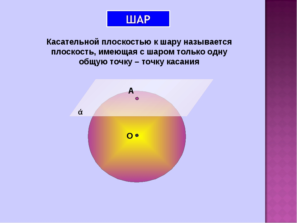 O A Касательной плоскостью к шару называется плоскость, имеющая с шаром тольк...