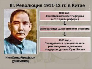 Кан Ювей (1858-1927) 1898 год – Кан Ювей начинает Реформы («Сто дней» реформ