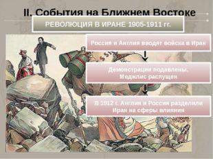 II. События на Ближнем Востоке РЕВОЛЮЦИЯ В ИРАНЕ 1905-1911 гг. Россия и Англи