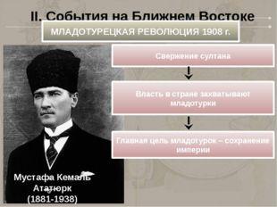 II. События на Ближнем Востоке МЛАДОТУРЕЦКАЯ РЕВОЛЮЦИЯ 1908 г. Свержение султ