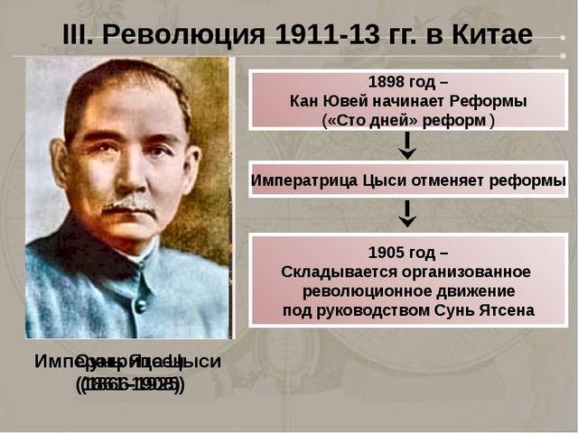 Кан Ювей (1858-1927) 1898 год – Кан Ювей начинает Реформы («Сто дней» реформ...