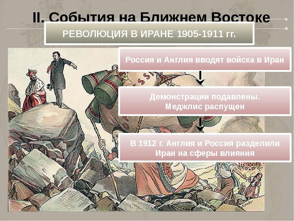 II. События на Ближнем Востоке РЕВОЛЮЦИЯ В ИРАНЕ 1905-1911 гг. Россия и Англи...