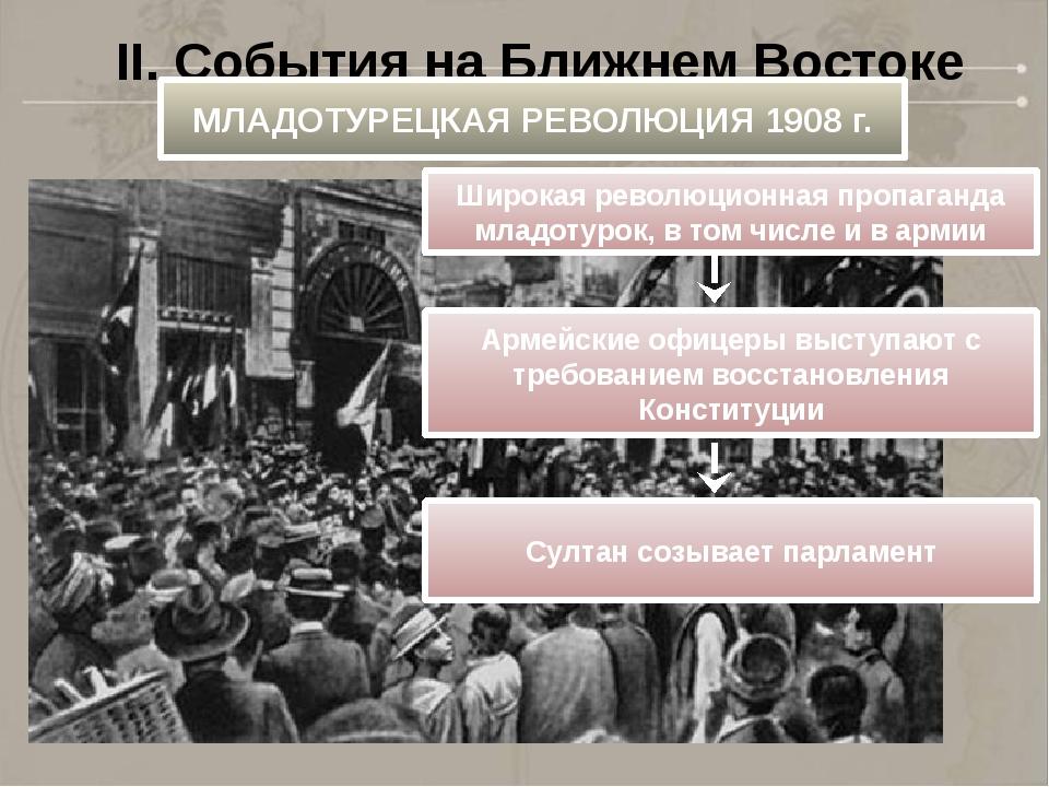 II. События на Ближнем Востоке МЛАДОТУРЕЦКАЯ РЕВОЛЮЦИЯ 1908 г. Широкая револю...