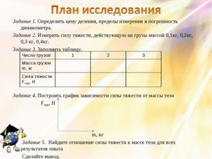 Задание 1. Определить цену деления, пределы измерения и погрешность динамомет