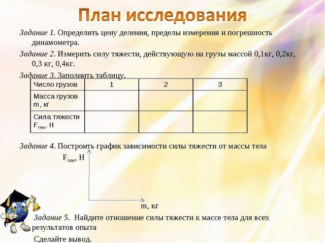 Задание 1. Определить цену деления, пределы измерения и погрешность динамомет...