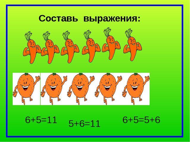 5+6=11 Составь выражения: 6+5=11 6+5=5+6
