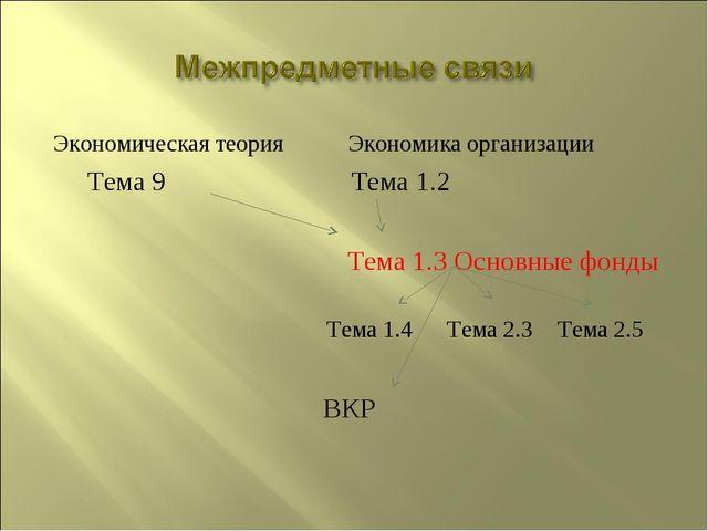 Экономическая теория Экономика организации Тема 9 Тема 1.2 Тема 1.3 Основные...