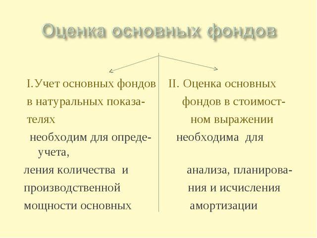 I.Учет основных фондов II. Оценка основных в натуральных показа- фондов в ст...