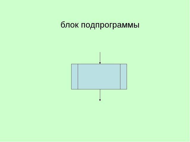 блок подпрограммы