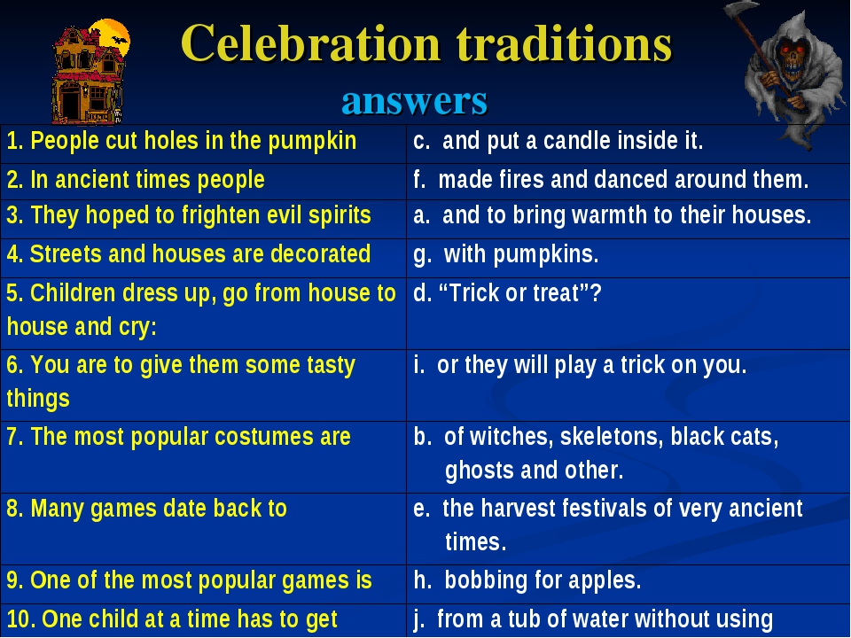 Celebration traditions answers 1. People cut holes in the pumpkinc. and put...
