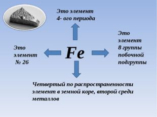 Fe Это элемент № 26 Это элемент 4- ого периода Четвертый по распространенност