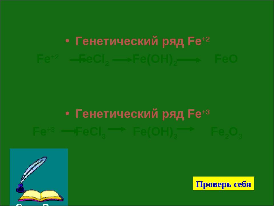 Генетический ряд Fe+2 Fe+2 FeCl2 Fe(OH)2 FeO Генетический ряд Fe+3 Fe+3 FeCl3...