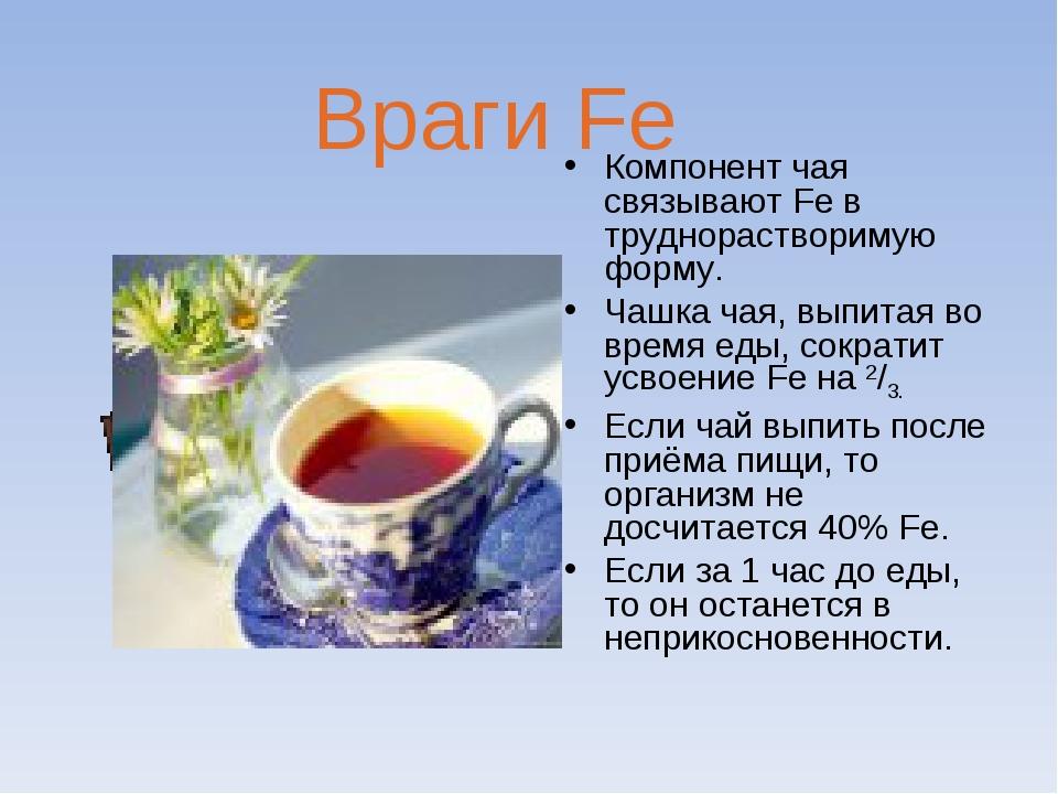 Враги Fe Компонент чая связывают Fe в труднорастворимую форму. Чашка чая, вып...