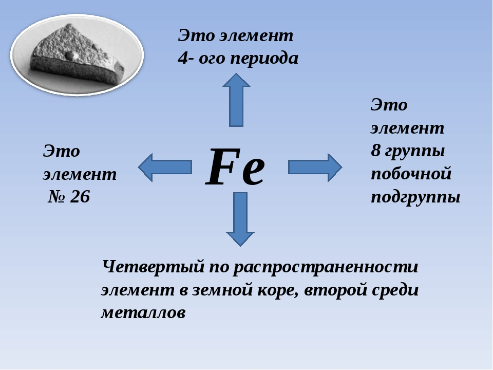 Fe Это элемент № 26 Это элемент 4- ого периода Четвертый по распространенност...