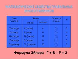 Формула Эйлера Г + В – Р = 2
