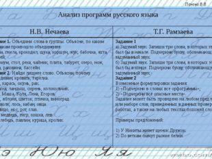 Анализ программ русского языка Н.В. Нечаева Т.Г.Рамзаева Задание 1.Объедини с