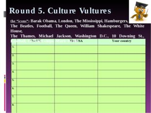"Round 5. Culture Vultures the ""icons"": Barak Obama, London, The Mississippi,"