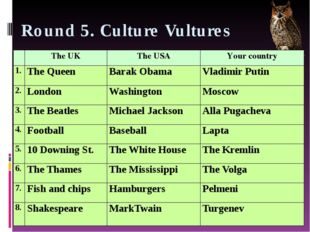 Round 5. Culture Vultures TheUK TheUSA Your country 1. The Queen BarakObama V